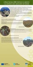 Panel 2: A Rede Natura 2000 protexe os hábitats e especies máis ameazados de Europa