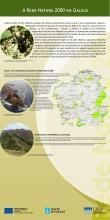 Panel 4: A Rede Natura 2000 en Galicia