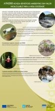 Panel 9: A RN2000 achega beneficios ambientais dun valor incalculable para a nosa sociedade
