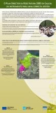 Panel 11: O Plan Director da Rede Natura 2000 en Galicia