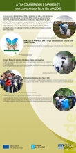 Panel 12: A túa colaboración é importante para conservar a Rede Natura 2000 en Galicia